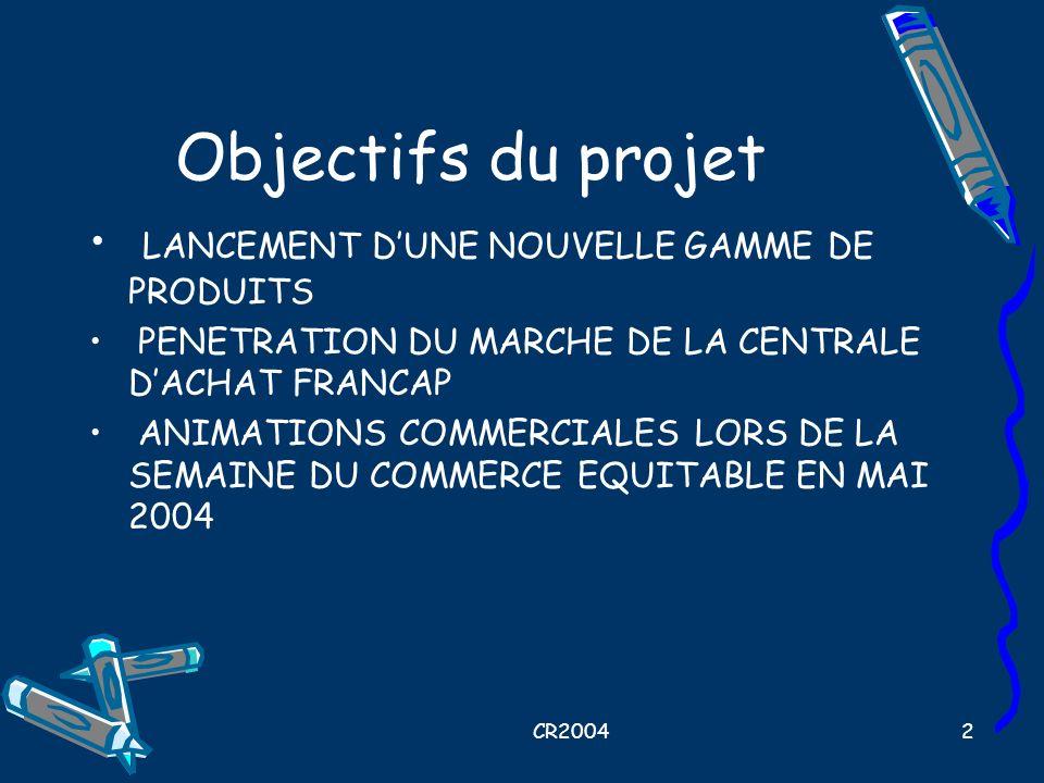 Objectifs du projet LANCEMENT D'UNE NOUVELLE GAMME DE PRODUITS