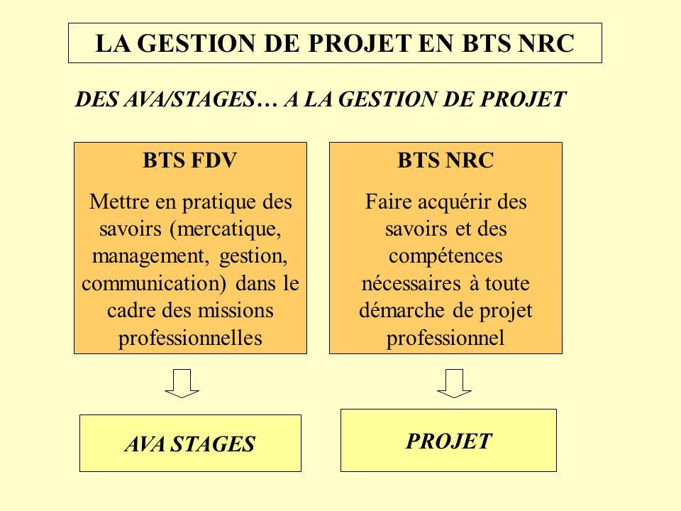 LA GESTION DE PROJET EN BTS NRC