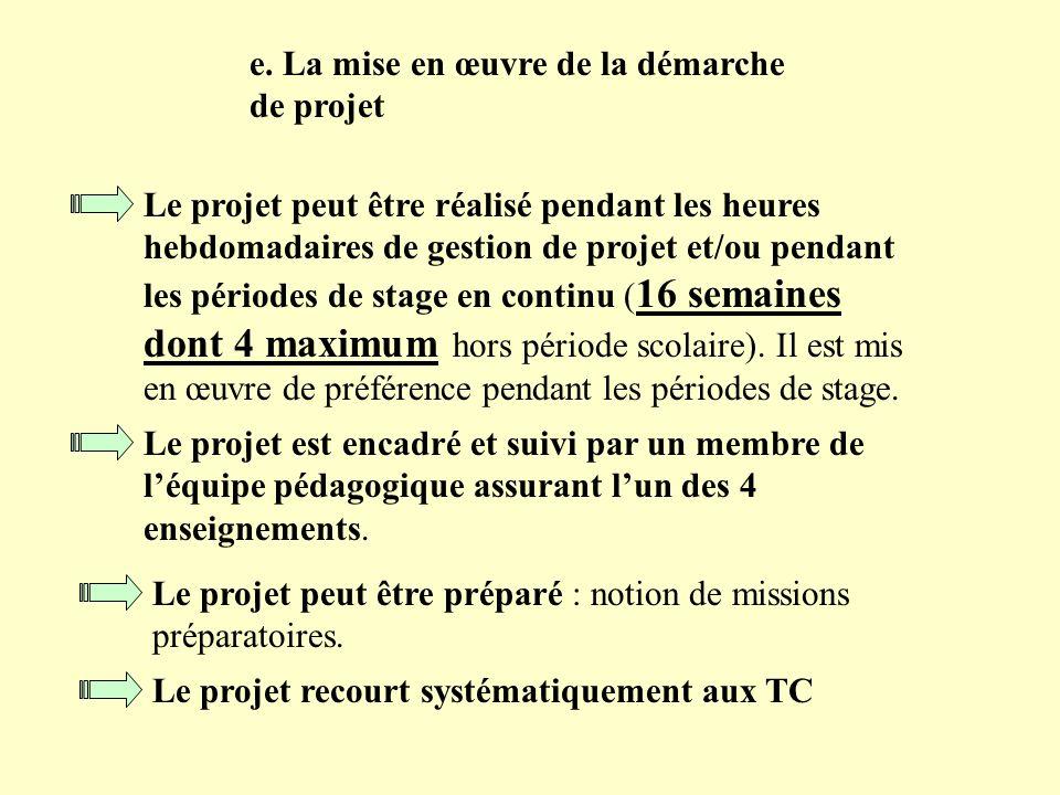 e. La mise en œuvre de la démarche de projet