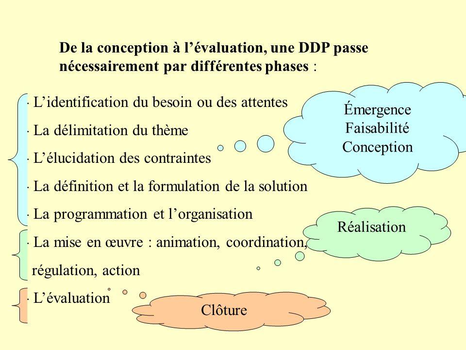 De la conception à l'évaluation, une DDP passe nécessairement par différentes phases :
