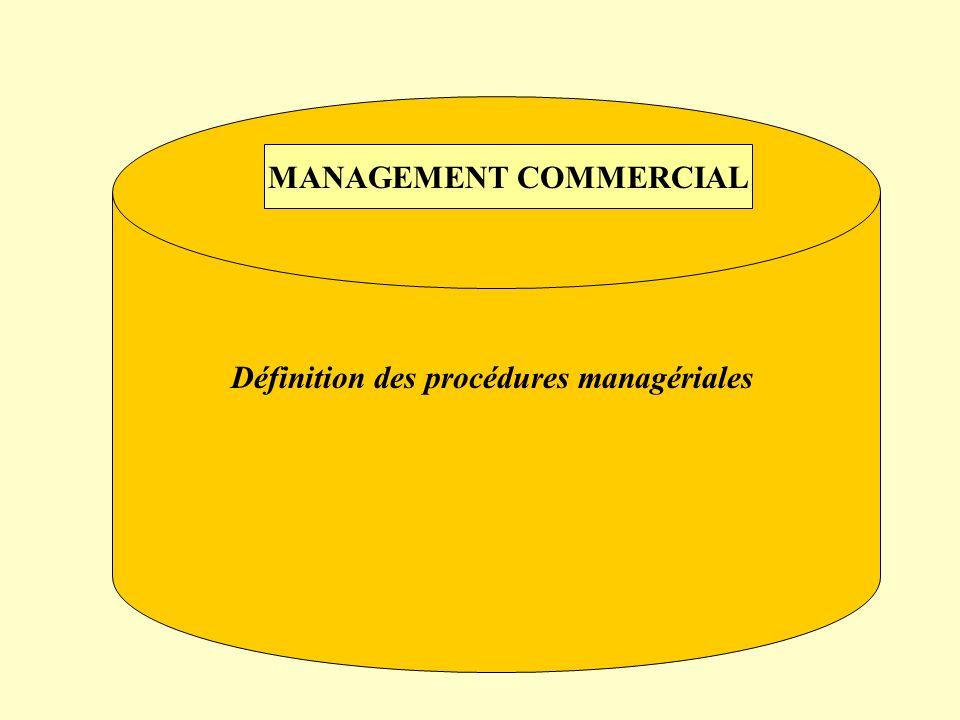 MANAGEMENT COMMERCIAL Définition des procédures managériales