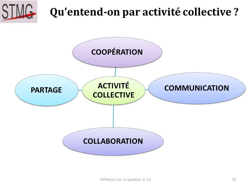 Qu'entend-on par activité collective