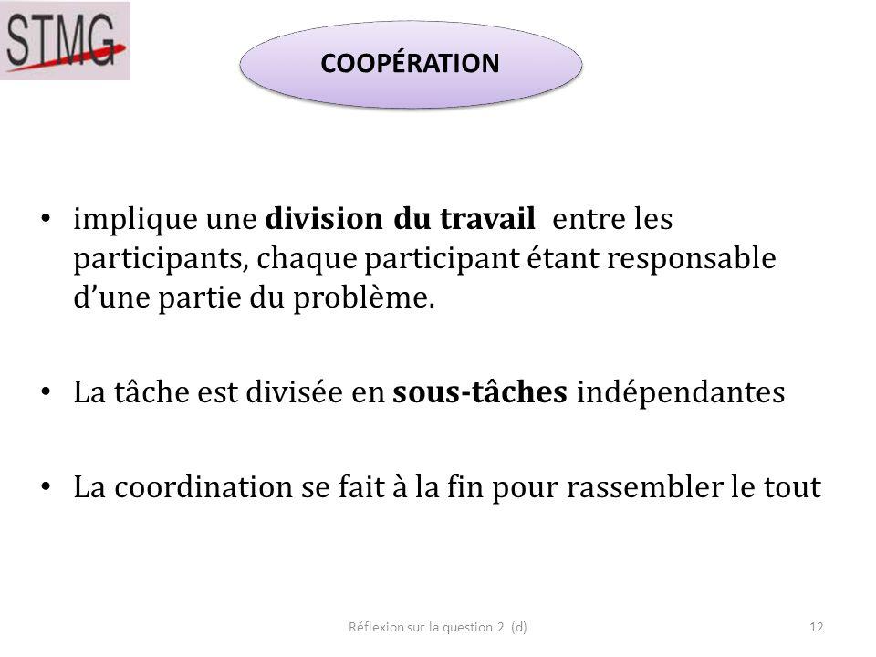 Réflexion sur la question 2 (d)