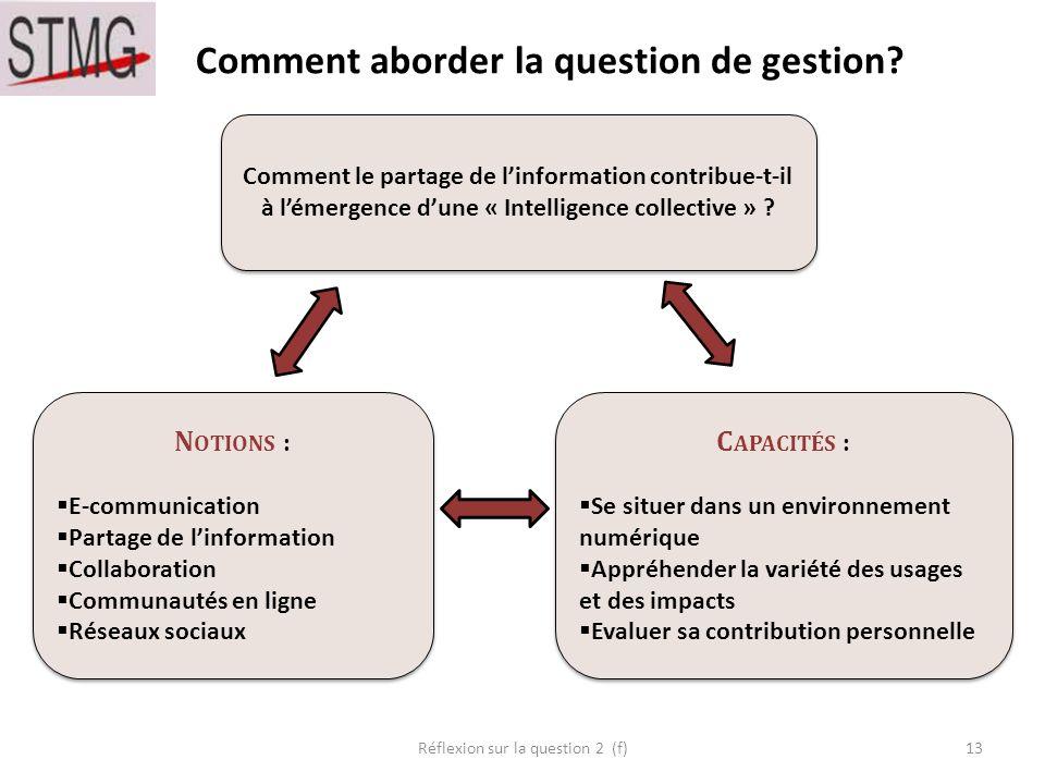Réflexion sur la question 2 (f)