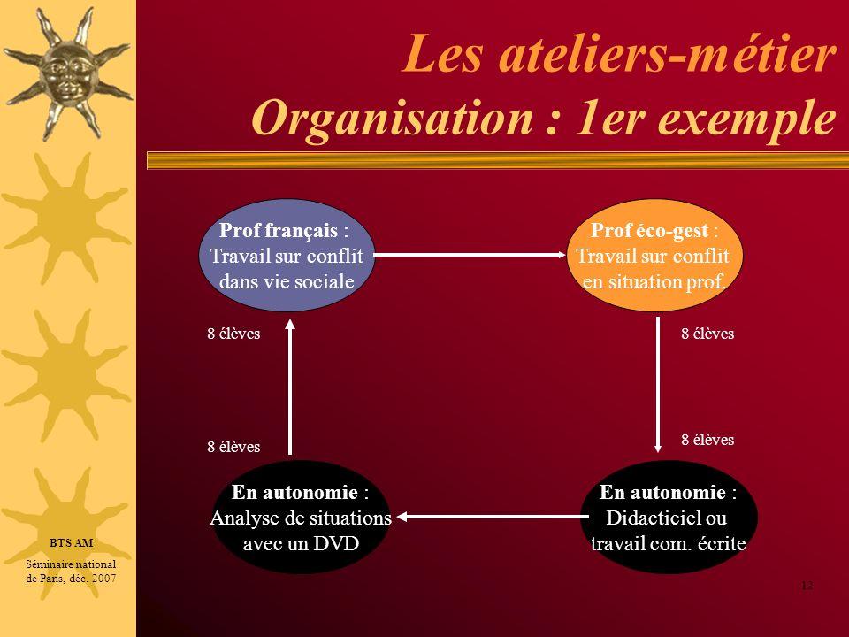 Les ateliers-métier Organisation : 1er exemple