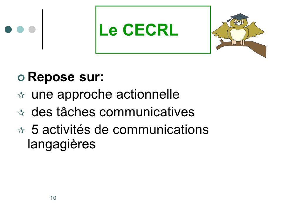 Le CECRL Repose sur: une approche actionnelle