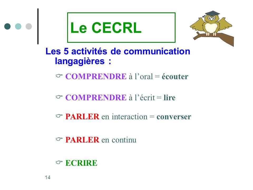 Le CECRL Les 5 activités de communication langagières :