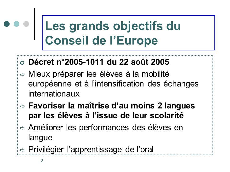 Les grands objectifs du Conseil de l'Europe