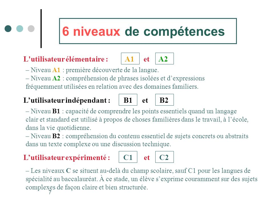 6 niveaux de compétences
