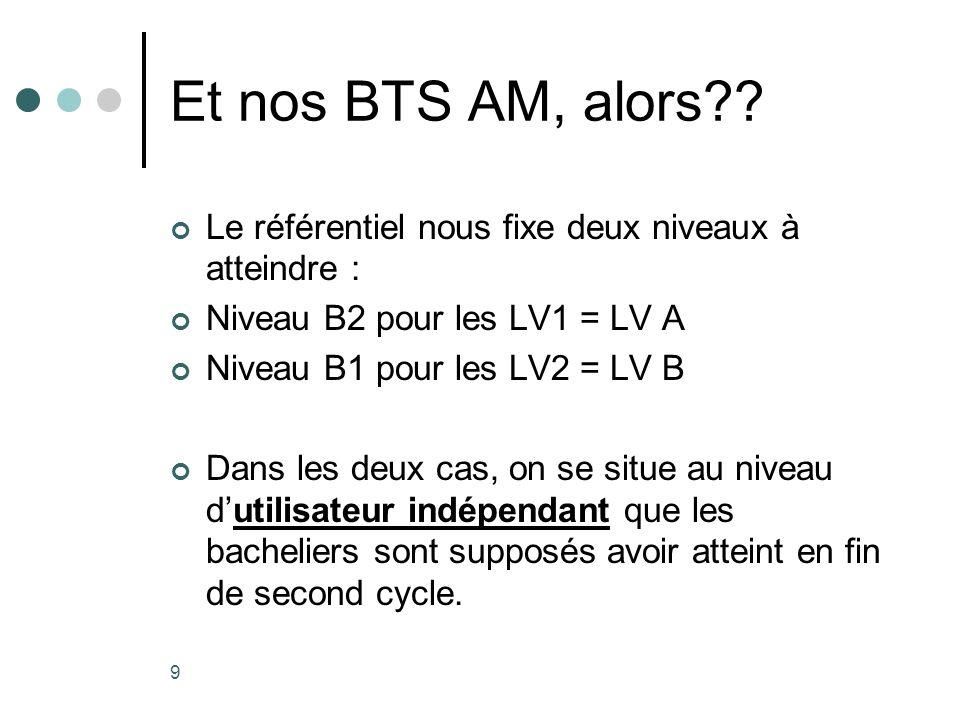 Et nos BTS AM, alors Le référentiel nous fixe deux niveaux à atteindre : Niveau B2 pour les LV1 = LV A.