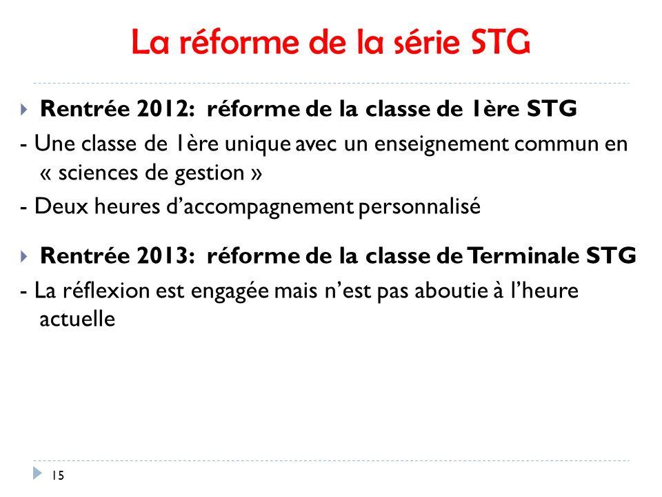 La réforme de la série STG