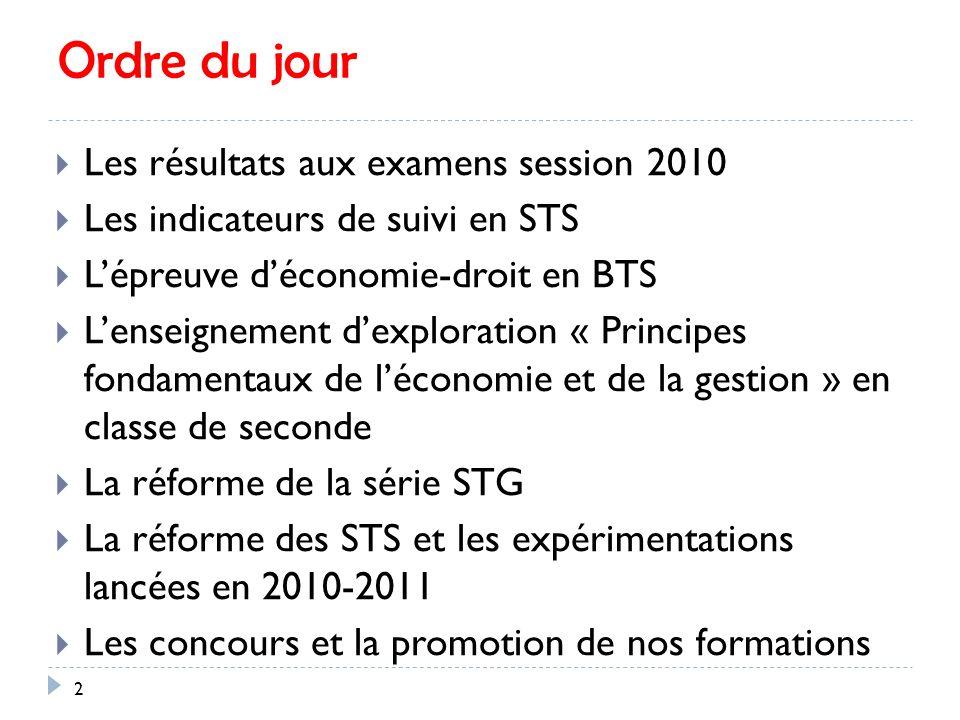 Ordre du jour Les résultats aux examens session 2010