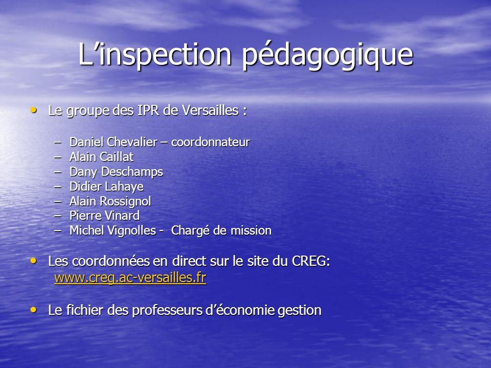 L'inspection pédagogique