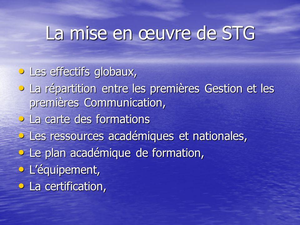 La mise en œuvre de STG Les effectifs globaux,