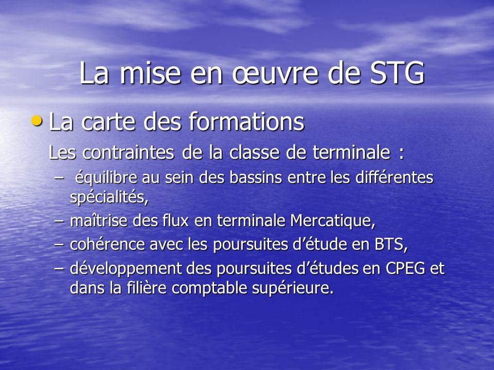 La mise en œuvre de STG La carte des formations