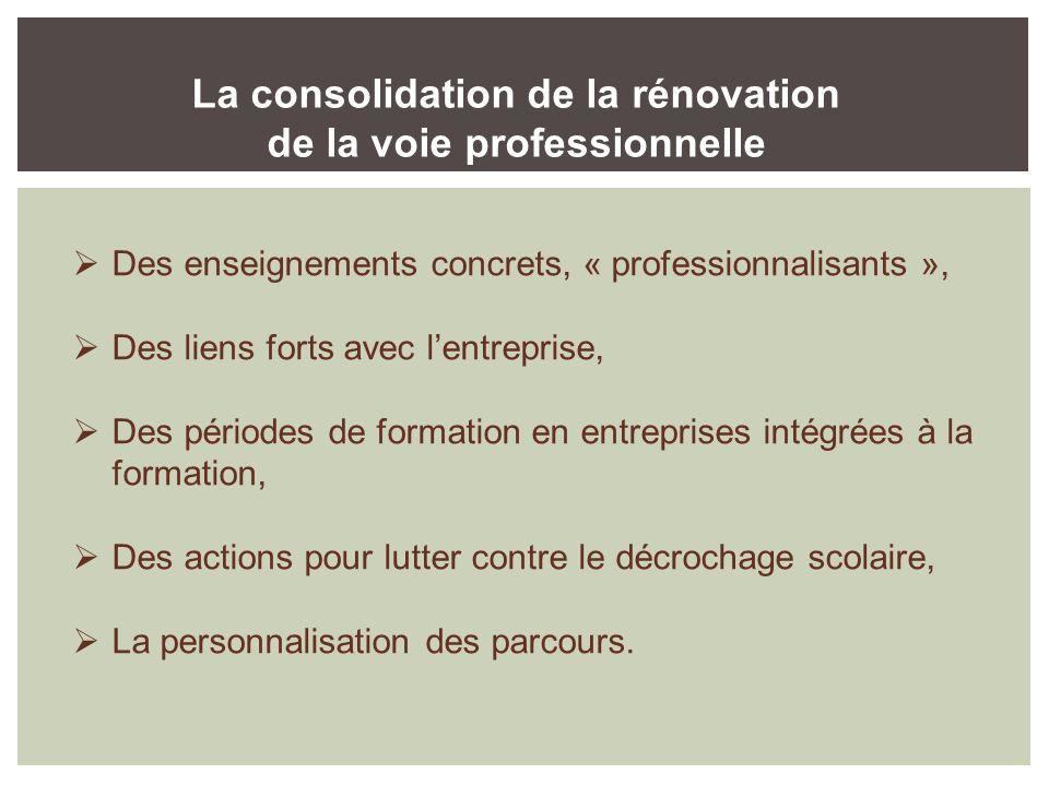La consolidation de la rénovation de la voie professionnelle