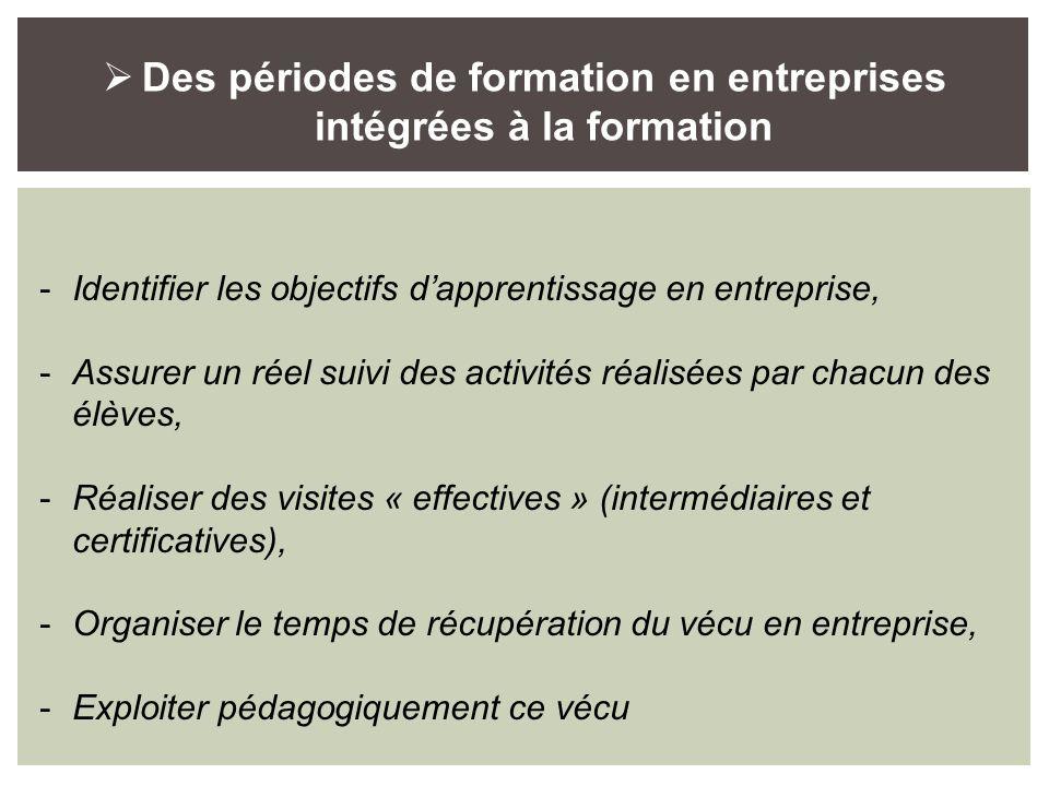 Des périodes de formation en entreprises intégrées à la formation