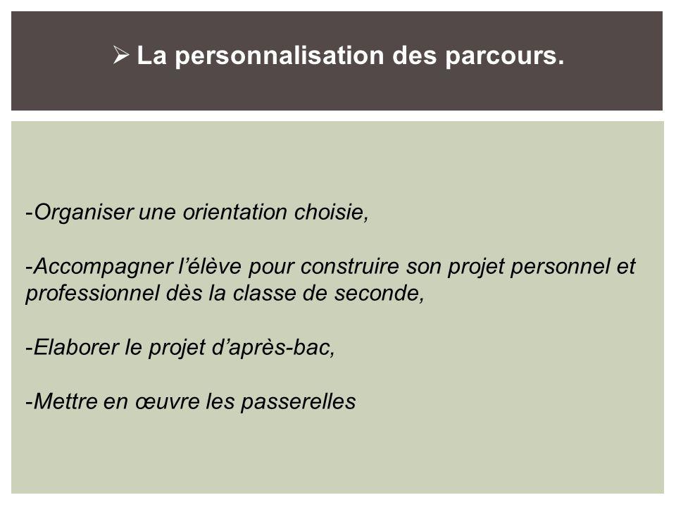 La personnalisation des parcours.