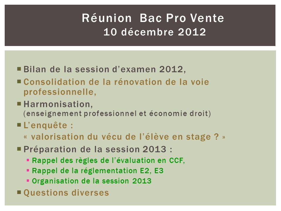 Réunion Bac Pro Vente 10 décembre 2012