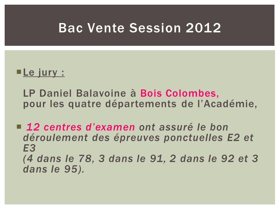 Bac Vente Session 2012 Le jury : LP Daniel Balavoine à Bois Colombes, pour les quatre départements de l'Académie,
