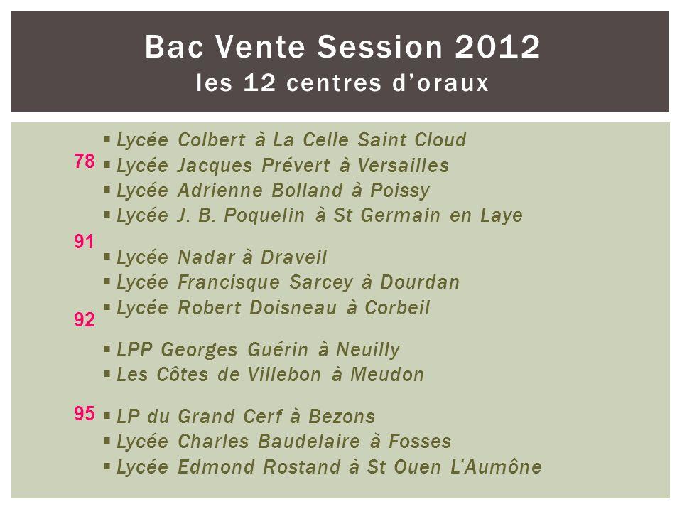 Bac Vente Session 2012 les 12 centres d'oraux