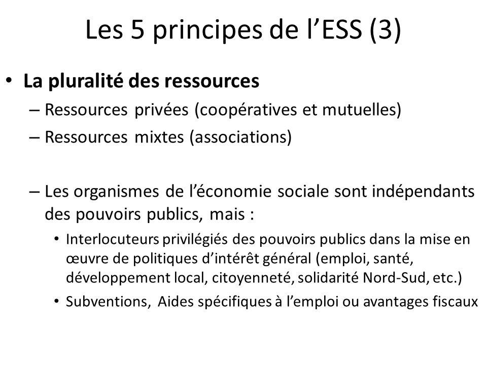Les 5 principes de l'ESS (3)