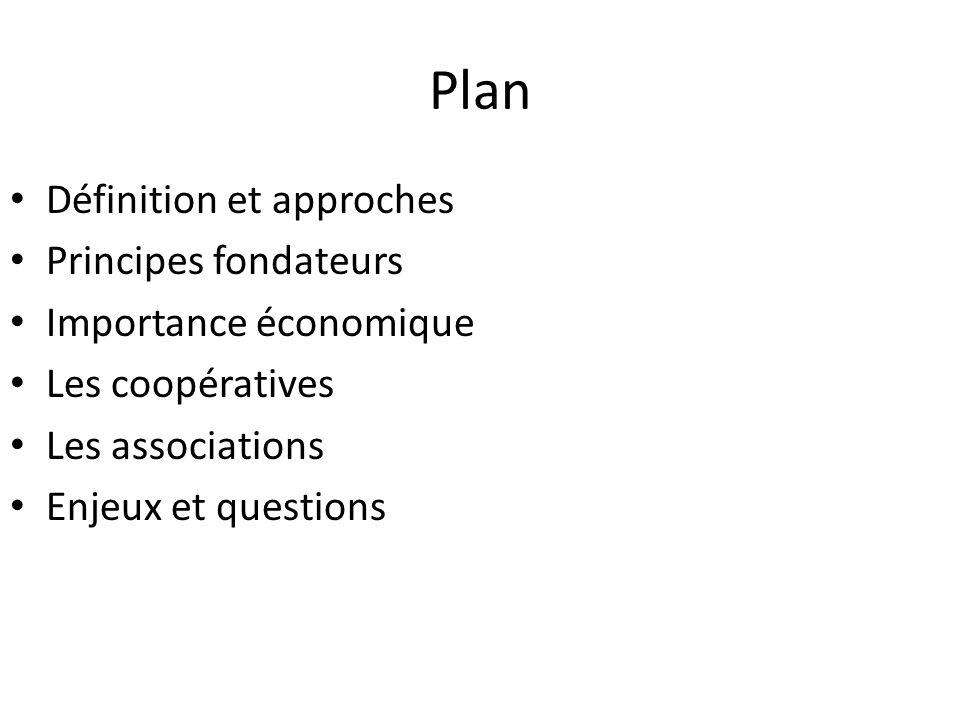 Plan Définition et approches Principes fondateurs