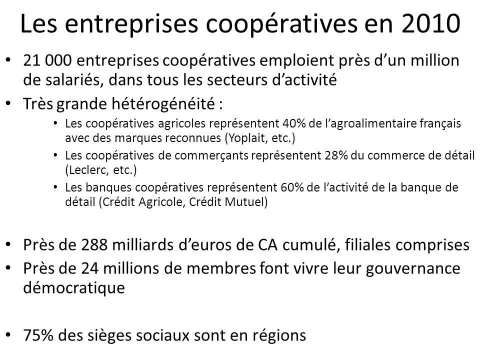 Les entreprises coopératives en 2010