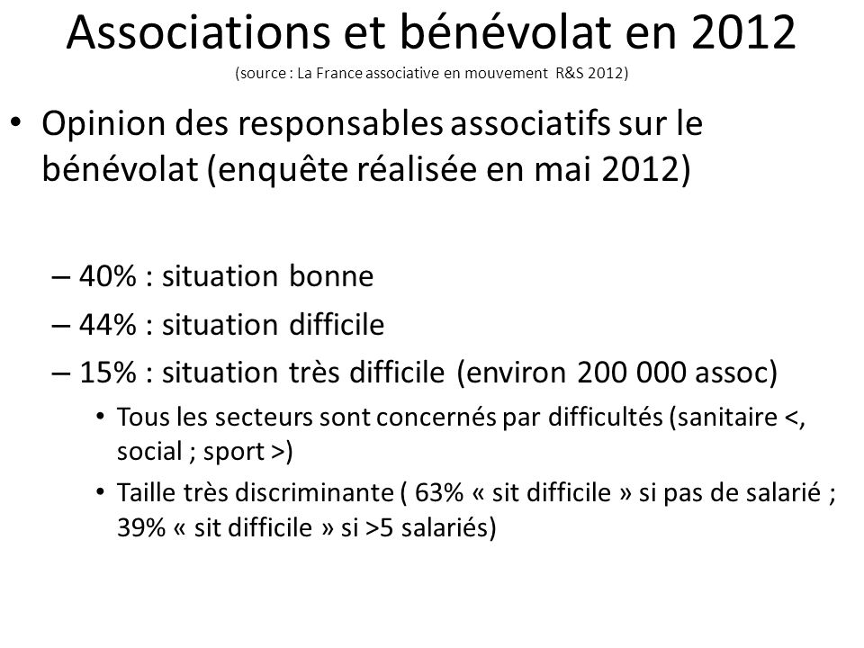 Associations et bénévolat en 2012 (source : La France associative en mouvement R&S 2012)