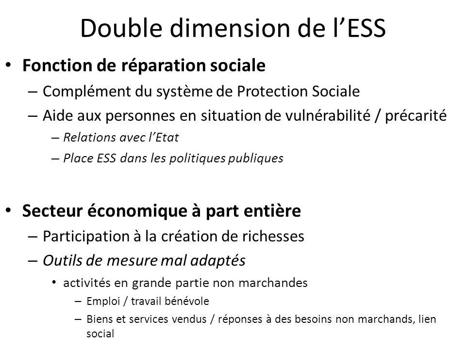 Double dimension de l'ESS