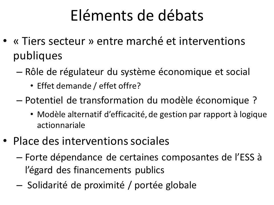 Eléments de débats « Tiers secteur » entre marché et interventions publiques. Rôle de régulateur du système économique et social.