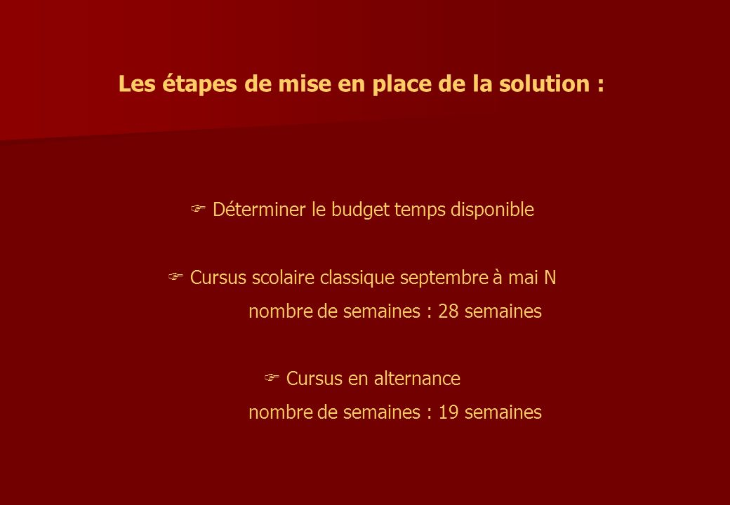 Les étapes de mise en place de la solution :