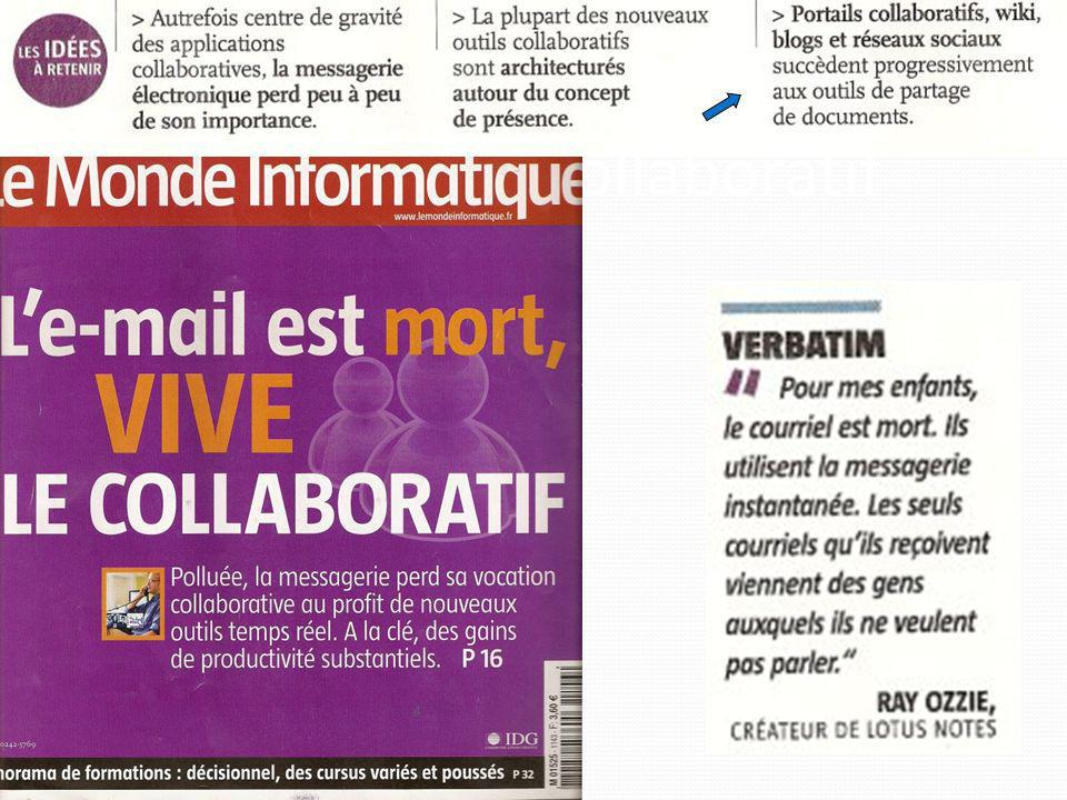 Synthèse travail collaboratif