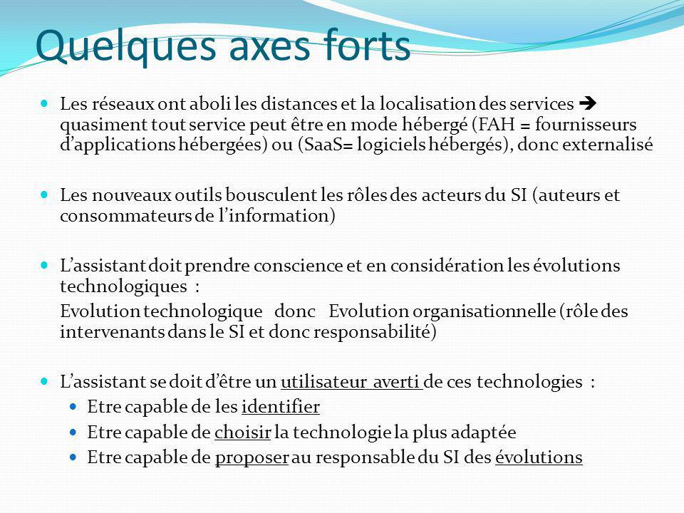 Quelques axes forts