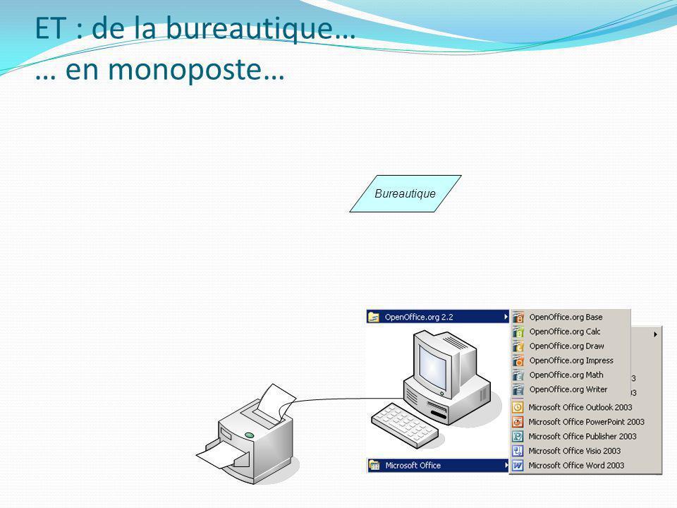 ET : de la bureautique… … en monoposte…
