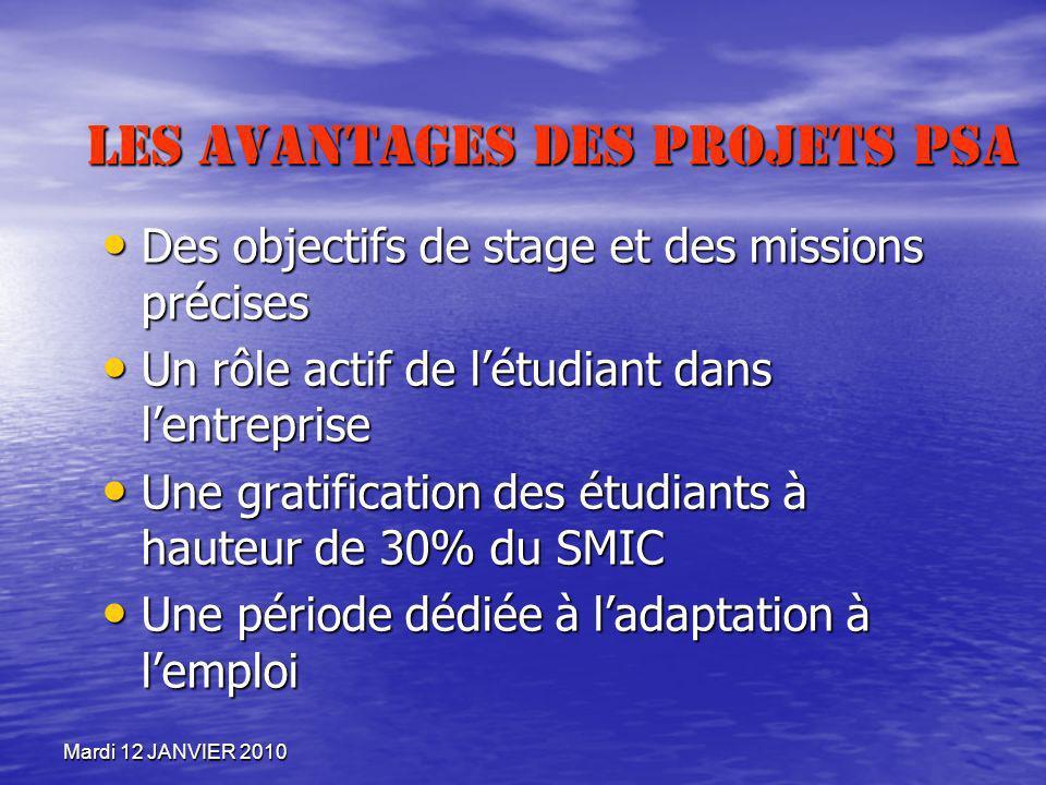 Les avantages des projets PSA