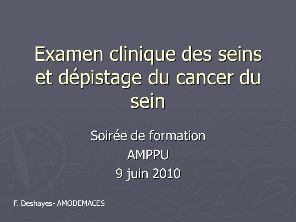 Examen clinique des seins et dépistage du cancer du sein