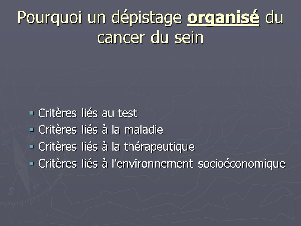 Pourquoi un dépistage organisé du cancer du sein