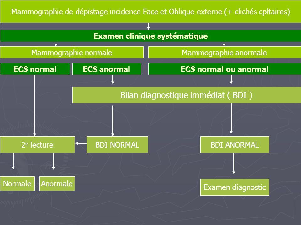 Examen clinique systématique