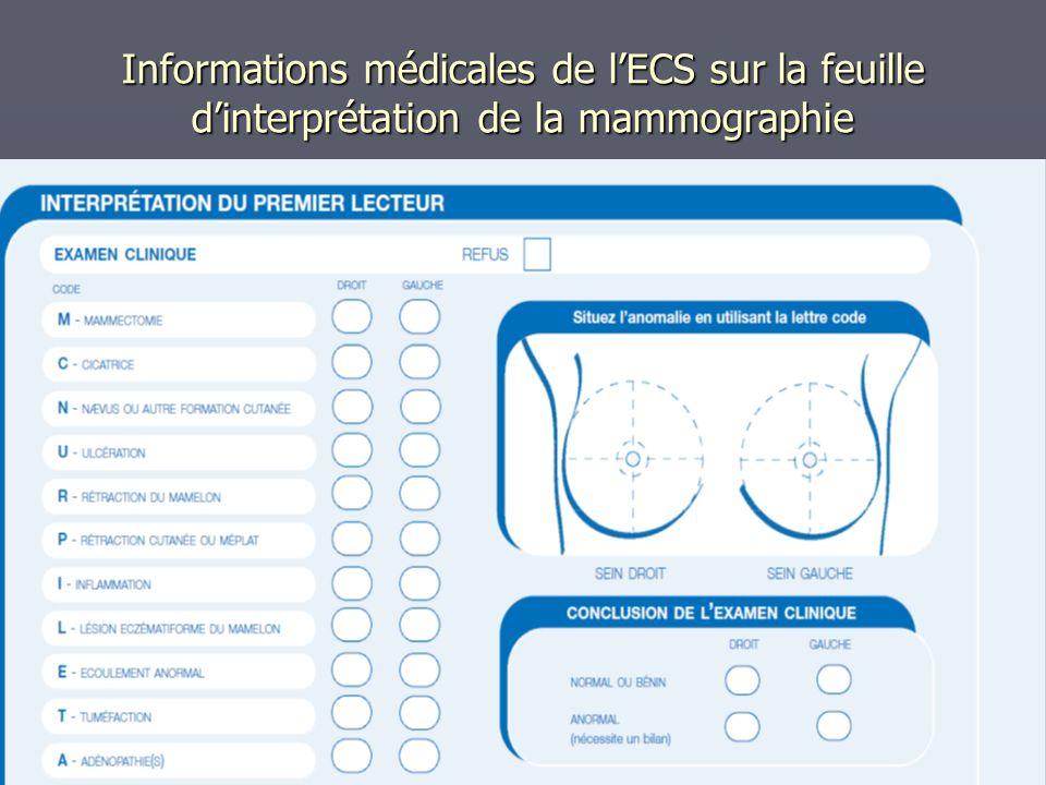 Informations médicales de l'ECS sur la feuille d'interprétation de la mammographie