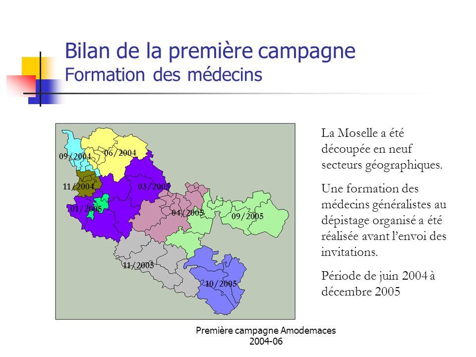 Bilan de la première campagne Formation des médecins
