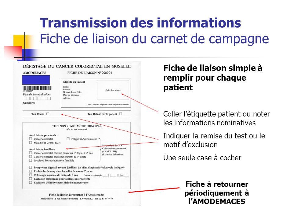 Transmission des informations Fiche de liaison du carnet de campagne