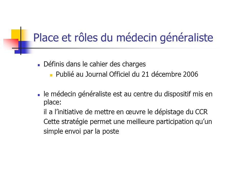 Place et rôles du médecin généraliste