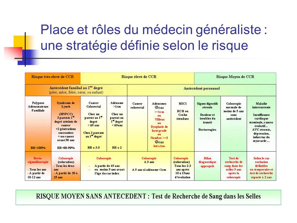 Place et rôles du médecin généraliste : une stratégie définie selon le risque