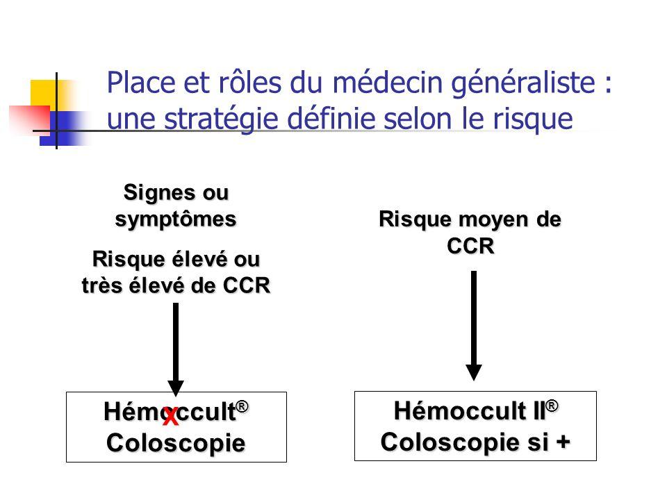 Risque élevé ou très élevé de CCR