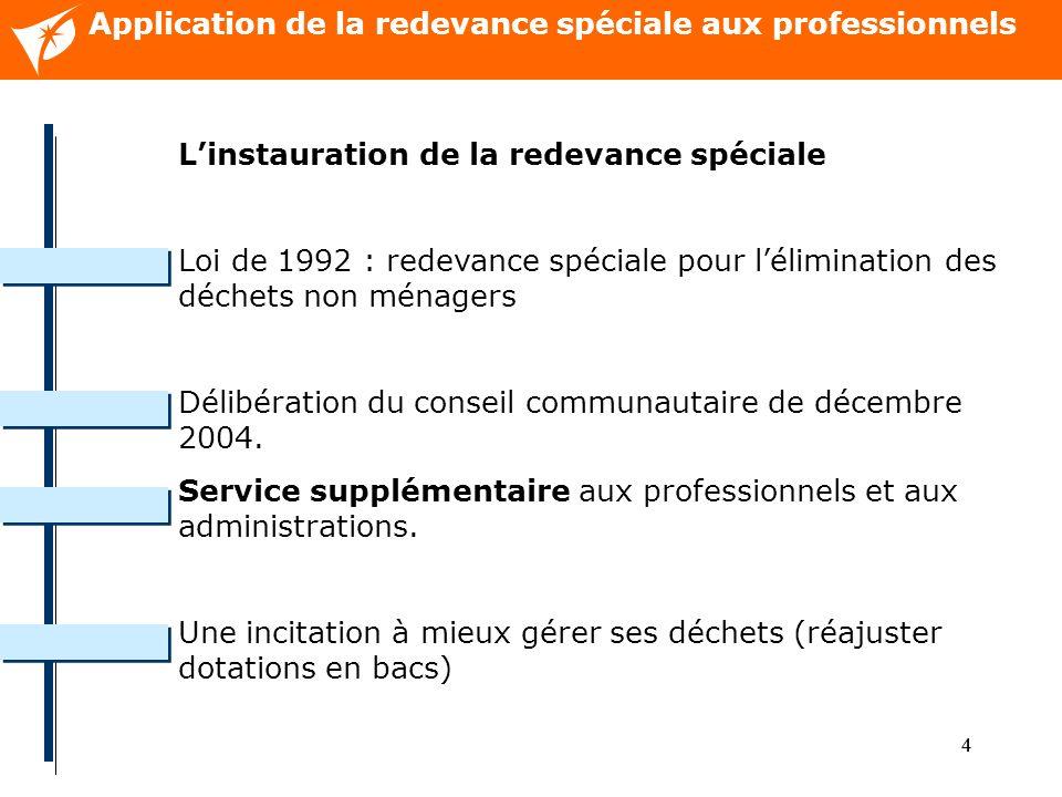 Application de la redevance spéciale aux professionnels