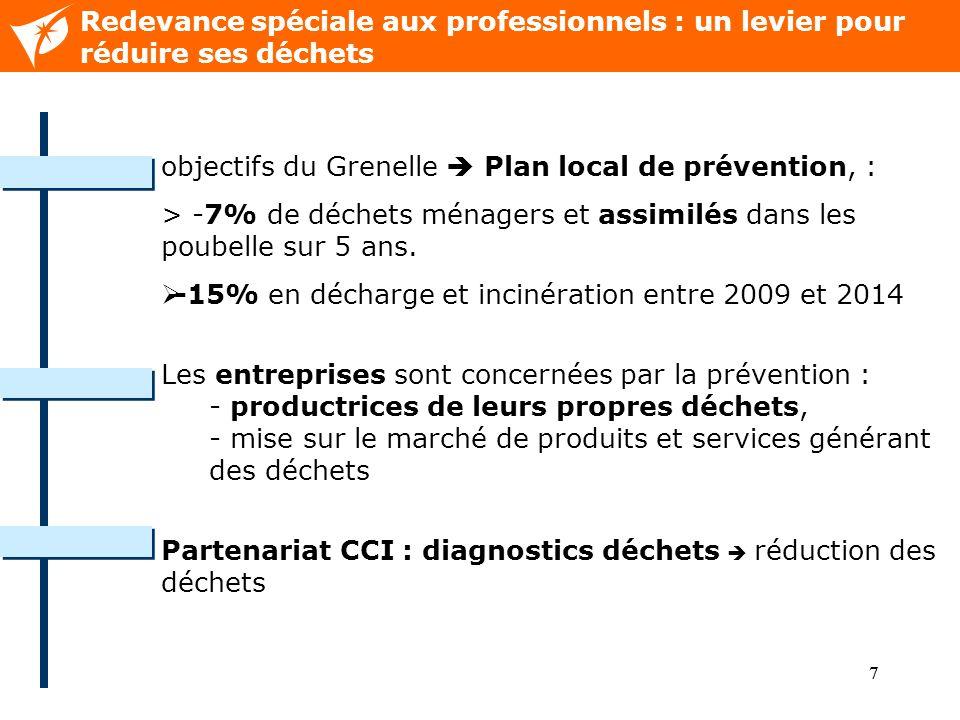 objectifs du Grenelle  Plan local de prévention, :