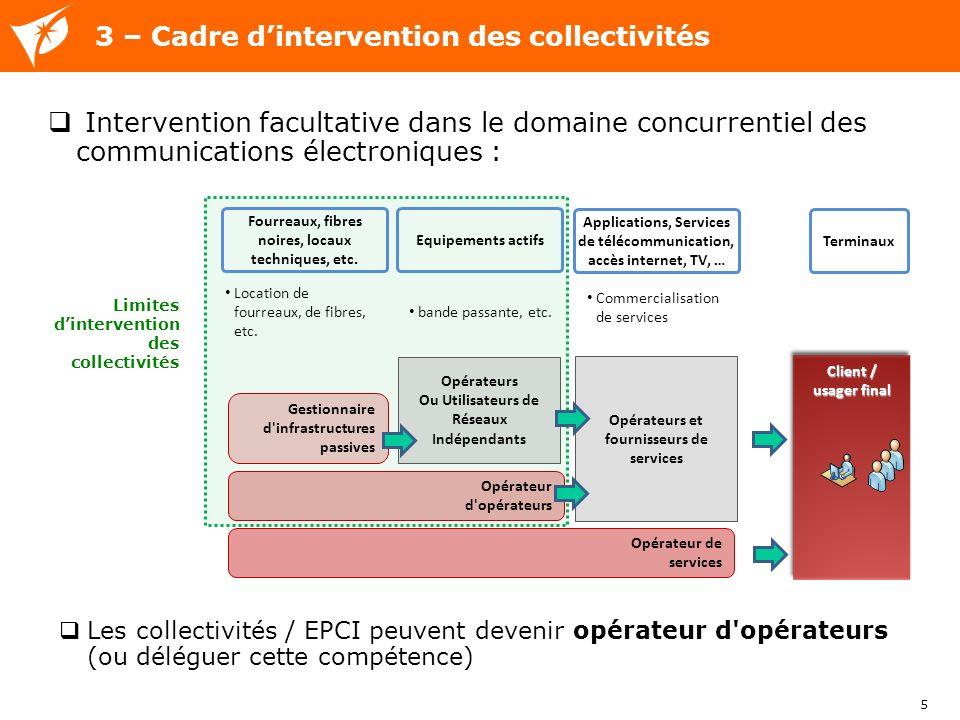 3 – Cadre d'intervention des collectivités