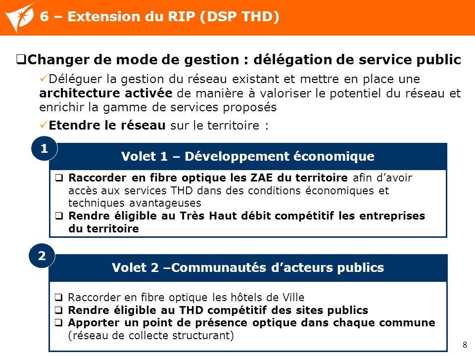 6 – Extension du RIP (DSP THD)