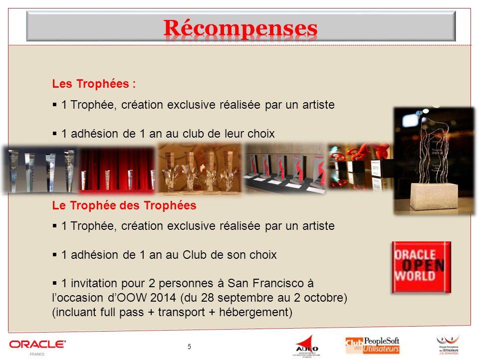 Récompenses Les Trophées :